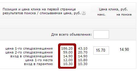 Списываемая цена яндекс директ реклама и продвижение товаров росситер скачать